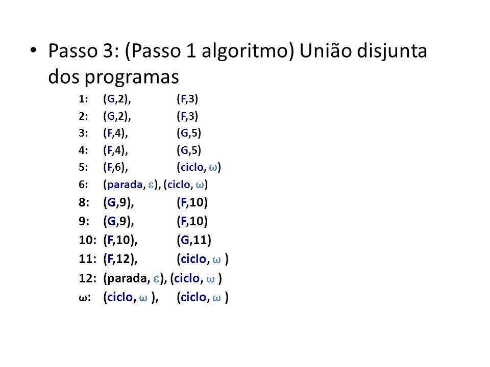 Passo 3: (Passo 1 algoritmo) União disjunta dos programas 1: (G,2),(F,3) 2: (G,2), (F,3) 3: (F,4), (G,5) 4: (F,4), (G,5) 5: (F,6), (ciclo, ω) 6: (para
