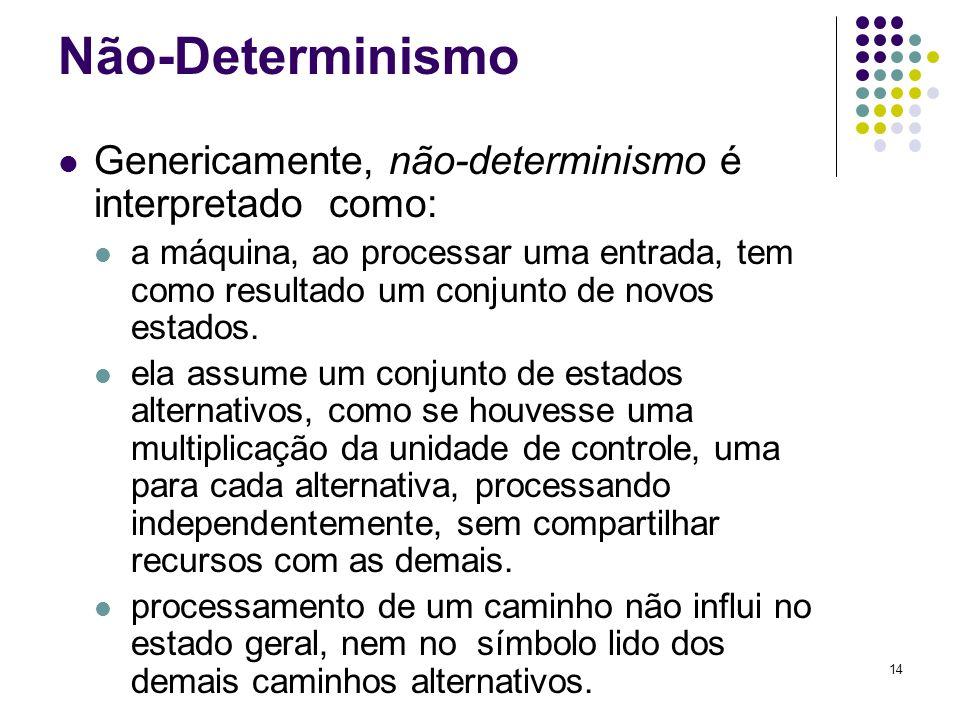 14 Não-Determinismo Genericamente, não-determinismo é interpretado como: a máquina, ao processar uma entrada, tem como resultado um conjunto de novos