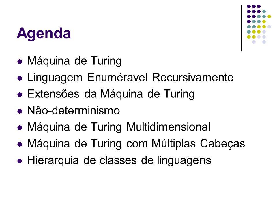 Agenda Máquina de Turing Linguagem Enuméravel Recursivamente Extensões da Máquina de Turing Não-determinismo Máquina de Turing Multidimensional Máquin
