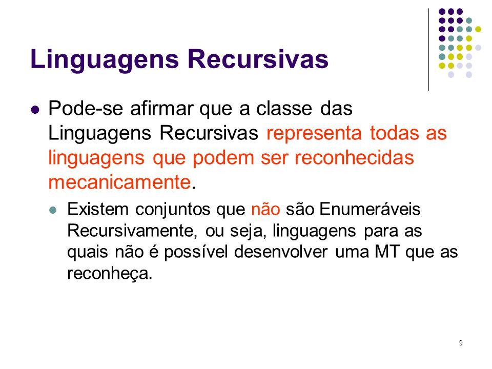 9 Linguagens Recursivas Pode-se afirmar que a classe das Linguagens Recursivas representa todas as linguagens que podem ser reconhecidas mecanicamente