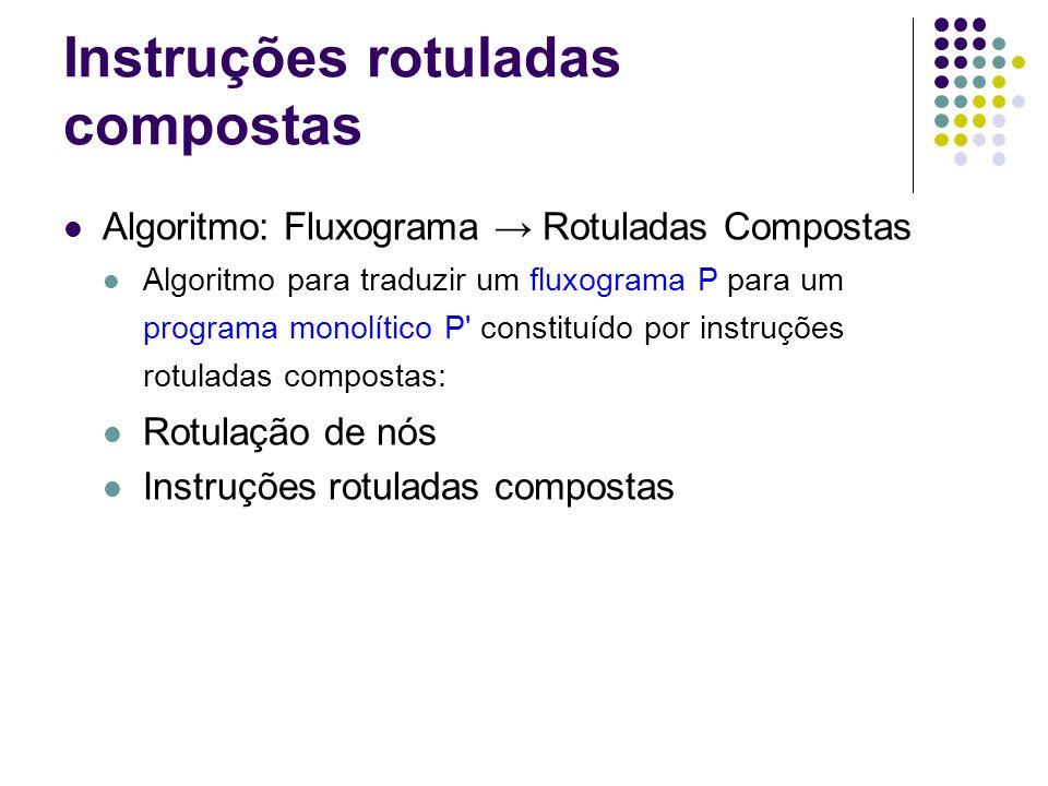 Rotulação de Nó Rotula-se cada nó do fluxograma Suponha que exista um único componente elementar de parada, associado ao identificador ν (palavra vazia) O rótulo correspondente ao nó partida é o Rótulo Inicial do programa P.