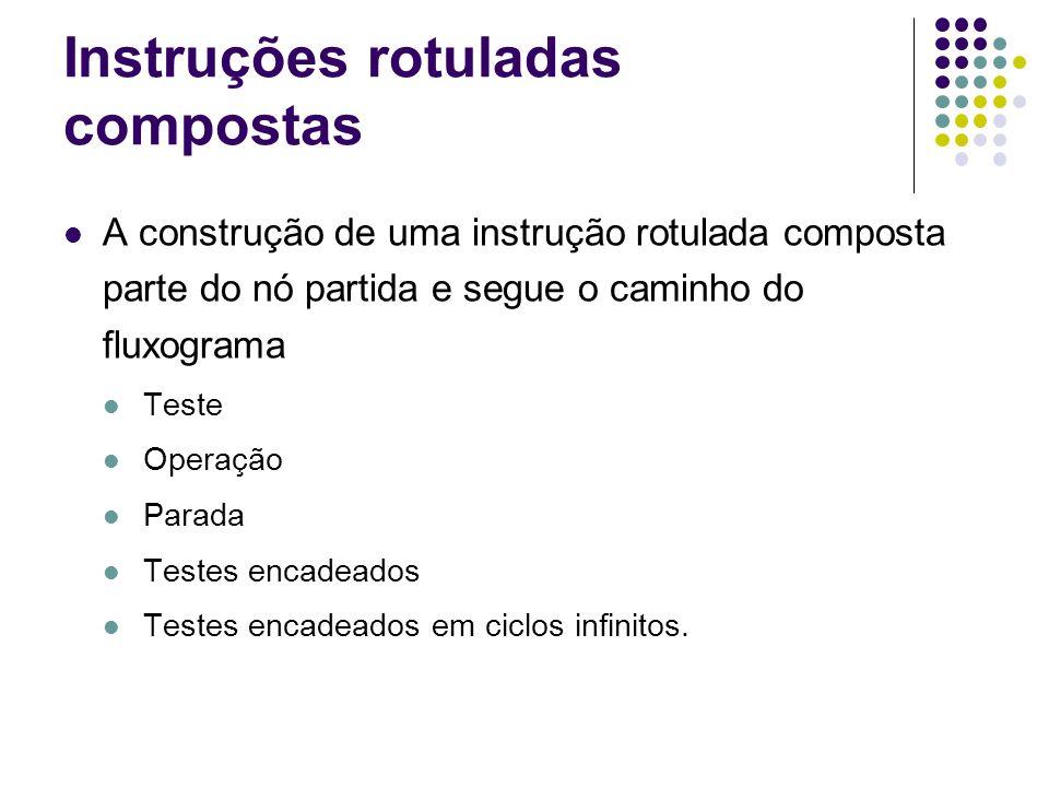 Instruções rotuladas compostas Teste: Para um teste, a correspondente instrução rotulada composta é: r 1 : (F, r 2 ), (G, r 3 )