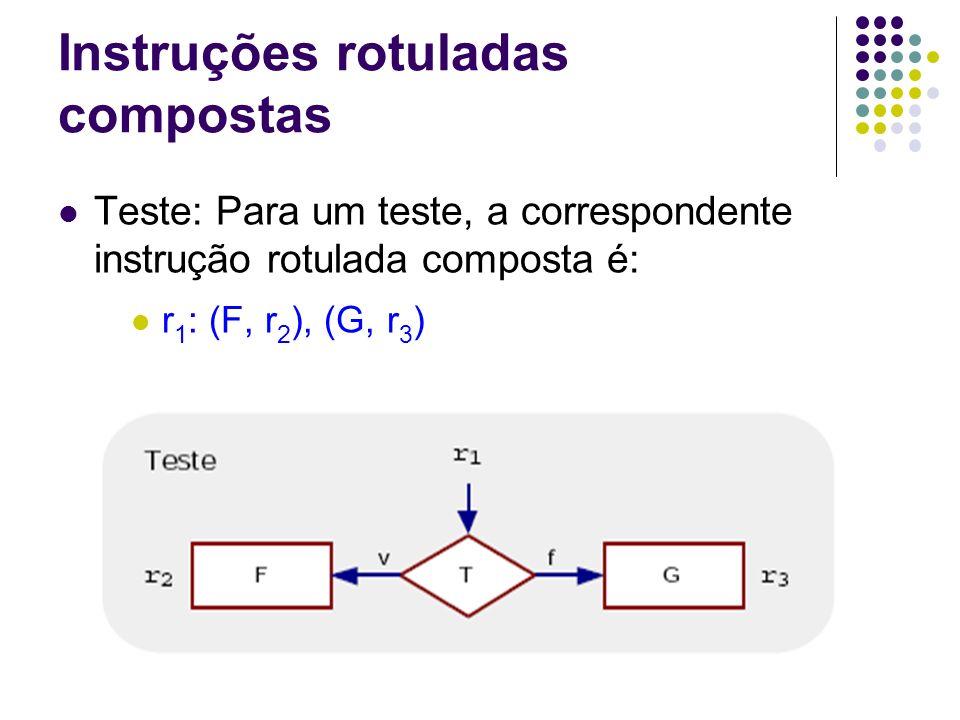 Instruções rotuladas compostas Operação: Para uma operação, a correspondente instrução rotulada composta é: r 1 : (F, r 2 ), (F, r 2 )