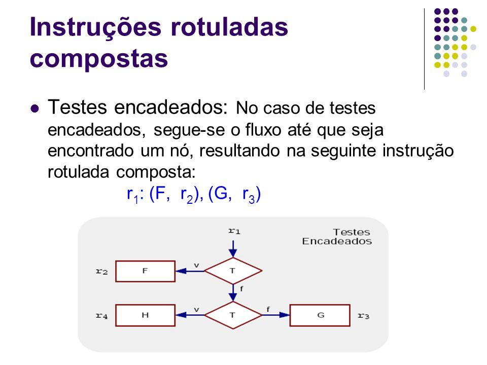 Instruções rotuladas compostas Teste encadeados em ciclos infinitos: Para um ciclo infinito determinado por testes encadeados, a correspondente instrução rotulada composta é: r 1 : (F, r 2 ), (ciclo, ω) Neste caso, deve ser incluída, adicionalmente, uma instrução rotulada composta correspondente ao ciclo infinito: ω: (ciclo, ω), (ciclo, ω)
