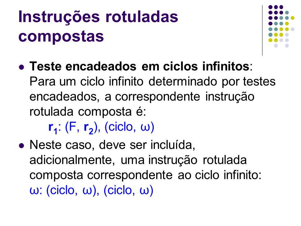 Instruções rotuladas compostas Testes encadeados em ciclo infinito: r 1 : (F, r 2 ), (ciclo, ω)