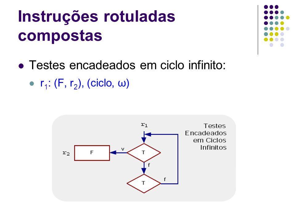 Instruções rotuladas compostas Exemplo: Considere o programa monolítico especificado na forma de fluxograma cujos nós já estão rotulados.
