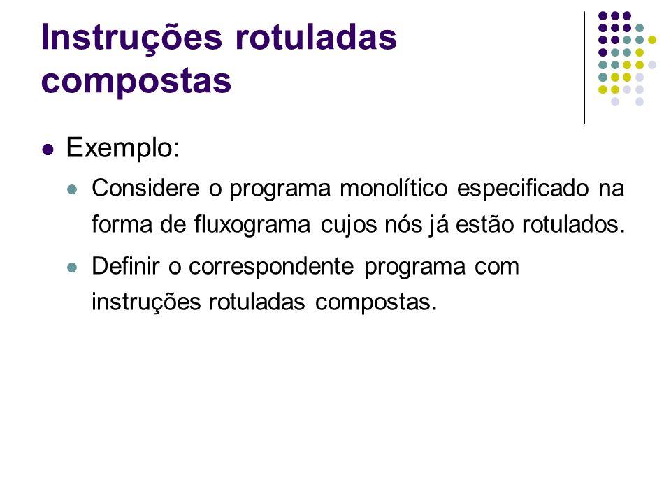 Instruções rotuladas compostas Exemplo: Considere o programa monolítico especificado na forma de fluxograma cujos nós já estão rotulados. Definir o co