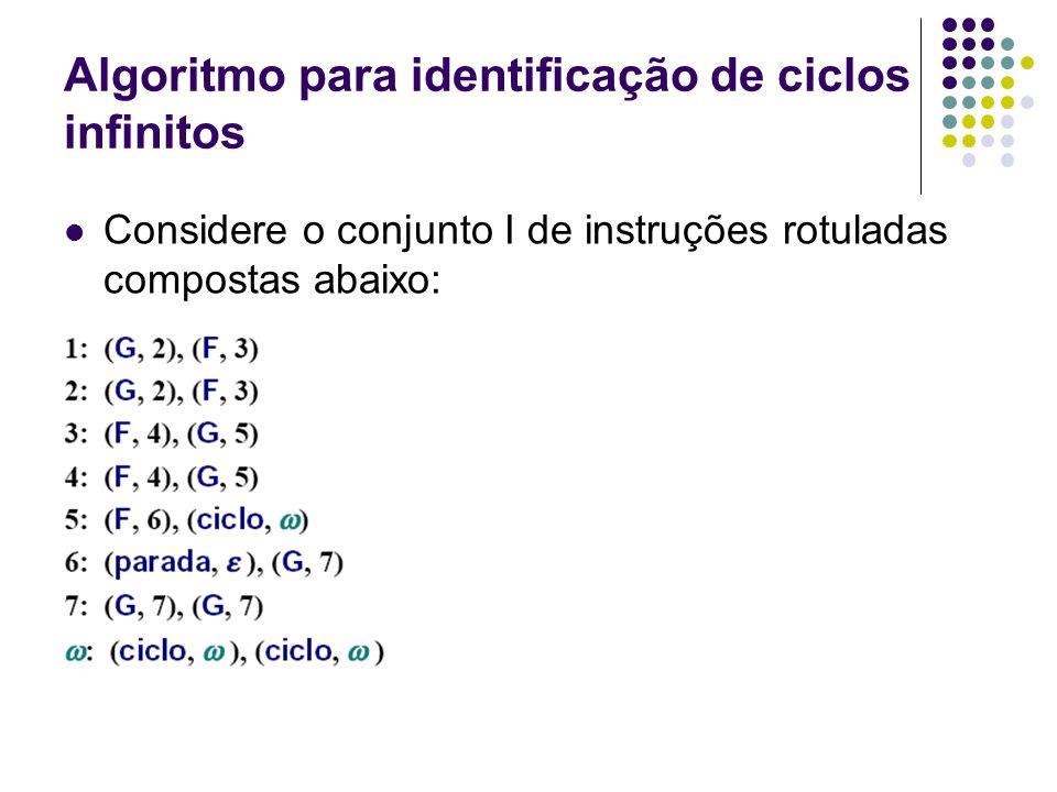 Algoritmo para identificação de ciclos infinitos A correspondente cadeia finita de conjuntos é como se segue: A 0 = { } A 1 = {6, } A 2 = {5, 6, } A 3 = {3, 4, 5, 6, } A 4 = {1, 2, 3, 4, 5, 6, } A 5 = {1, 2, 3, 4, 5, 6, } Portanto: lim Ak = {1, 2, 3, 4, 5, 6, } ( IR, 7) = (I, ω), pois 7 lim Ak