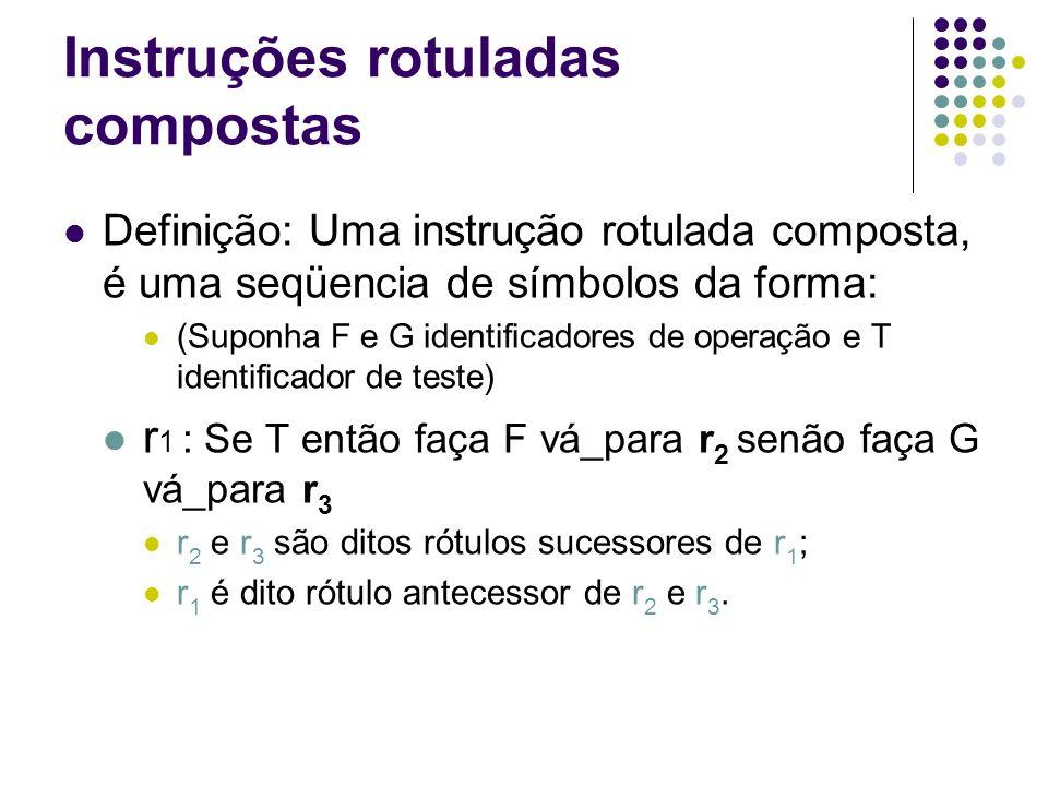 Instruções rotuladas compostas Instrução rotulada Operação r 1 : faça F vá_para r 2 Teste r 1 : se T então vá_para r 2 senão vá_para r 3 Instrução rotulada composta r 1 : se T então faça F vá_para r 2 senão faça G vá_para r 3
