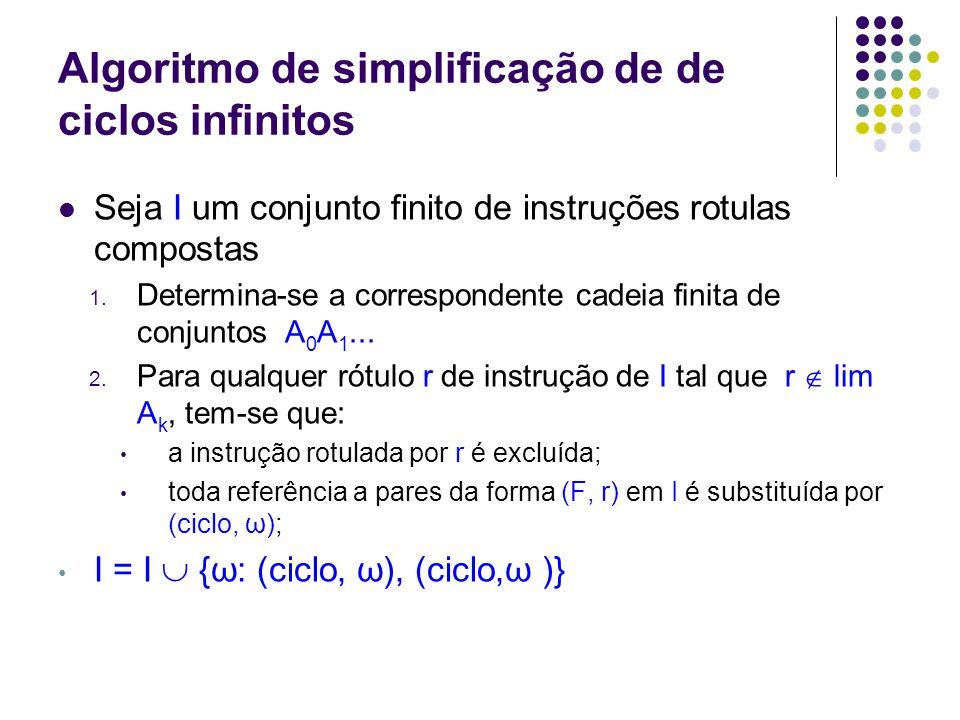 Simplificação de ciclos infinitos Considere a correspondente cadeia finita de conjuntos: A 0 = { } A 1 = {6, } A 2 = {5, 6, } A 3 = {3, 4, 5, 6, } A 4 = {1, 2, 3, 4, 5, 6, } A 5 = {1, 2, 3, 4, 5, 6, } Portanto: lim Ak = {1, 2, 3, 4, 5, 6, } ( IR, 7) = (I, ω), pois 7 lim Ak