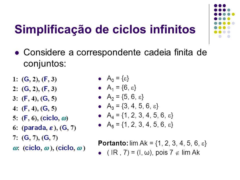 Simplificação de ciclos infinitos Portanto, pode-se simplificar um conjunto de instruções rotuladas compostas eliminando qualquer instruções de r ω que determine um ciclo infinito.
