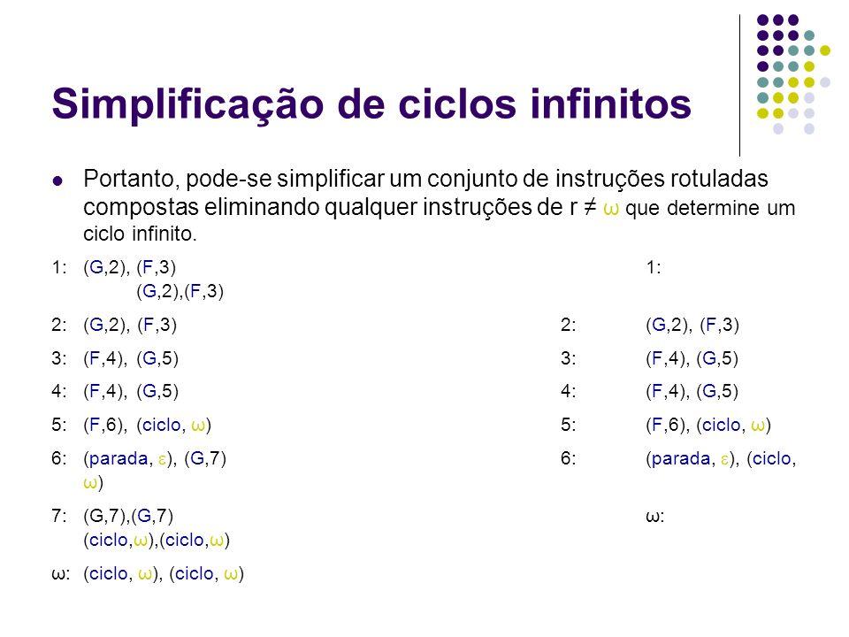 Equivalência Forte de Programas Monolíticos Rótulos consistentes Seja I um conjunto finito de instruções rotuladas compostas e simplificadas Sejam r e s dois rótulos de instruções de I, ambos diferentes de.