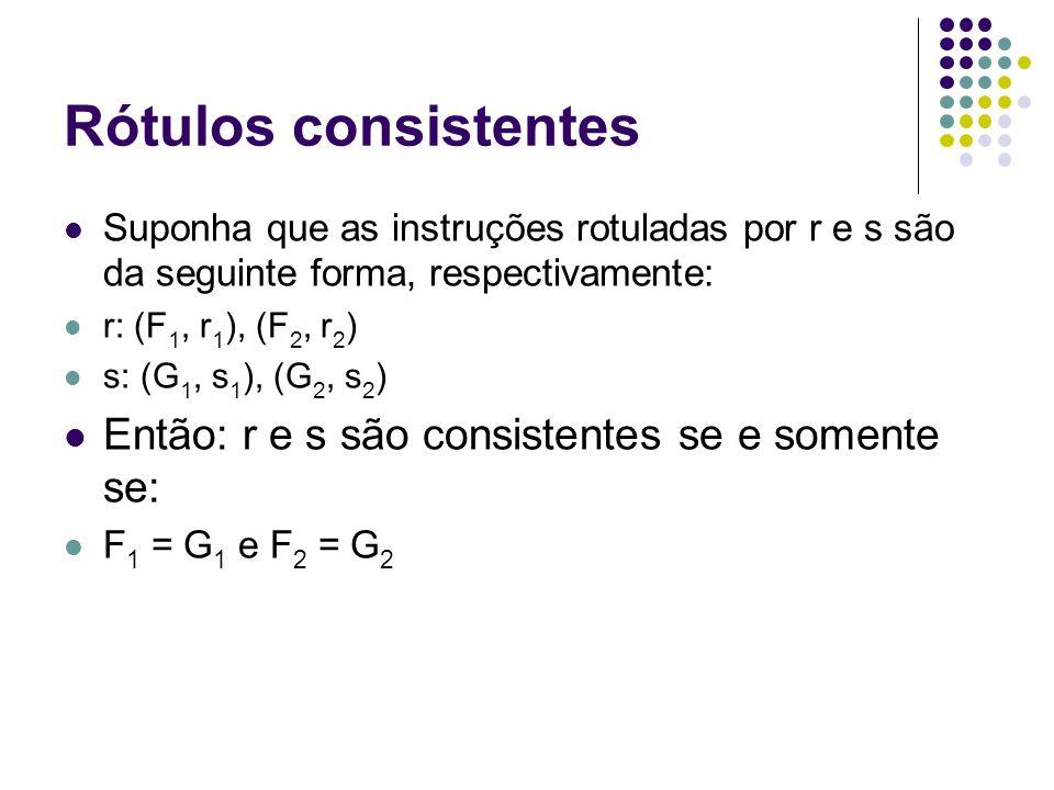 Rótulos equivalentes fortemente Seja I um conjunto finito de instruções rotuladas compostas e simplificadas Sejam r e s dois rótulos de instruções de I Então r e s são rótulos equivalentes fortemente se e somente se: Ou r= s= ou r e s são ambos diferentes de e consistentes, ou seja F 1 = G 1 e F 2 = G 2