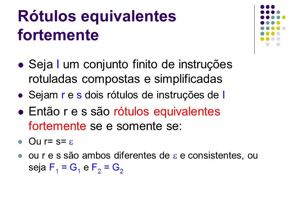 Algoritmo para determinação de rótulos equivalentes fortemente Seja I um conjunto de n instruções compostas e simplificadas Sejam r e s dois rótulos de instruções de I Define-se, indutivamente, a seqüência de conjuntos B 0 B 1...