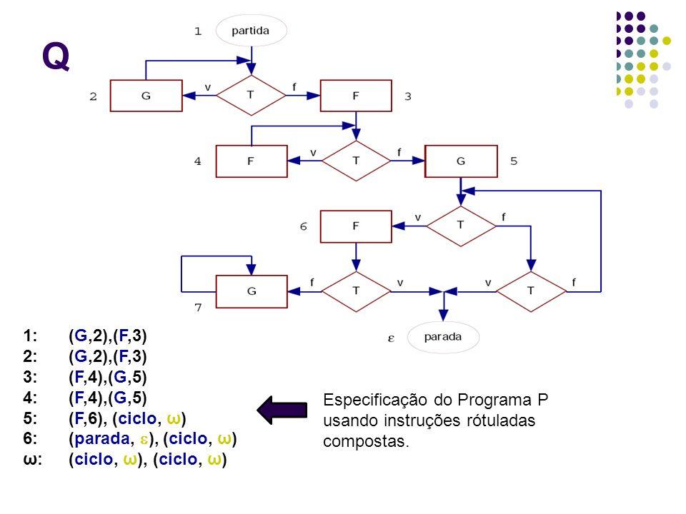 R 8: (G,9),(F,10) 9: (G,9),(F,10) 10: (F,10),(G,11) 11: (F,12),(F,13) 12: (parada, ), (F,13) 13: (F,13),(F,13)