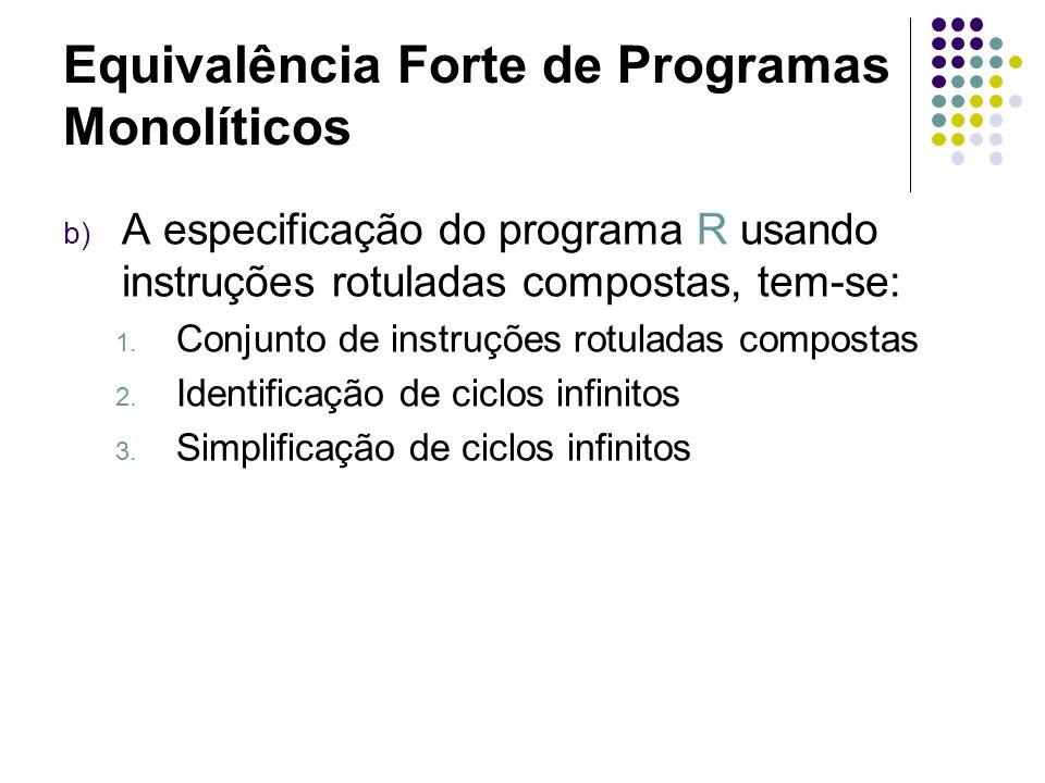 Equivalência Forte de Programas Monolíticos Simplificação de ciclos infinitos: 8: (G,9),(F,10) 9: (G,9),(F,10) 10: (F,10),(G,11) 11: (F,12),(ciclo, ω ) 12: (parada, ),(ciclo, ω ) ω: (ciclo, ω ), (ciclo, ω ) 8: (G,9),(F,10) 9: (G,9),(F,10) 10: (F,10),(G,11) 11: (F,12),(F,13) 12: (parada, ), (F,13) 13: (F,13),(F,13) Não simplificado!