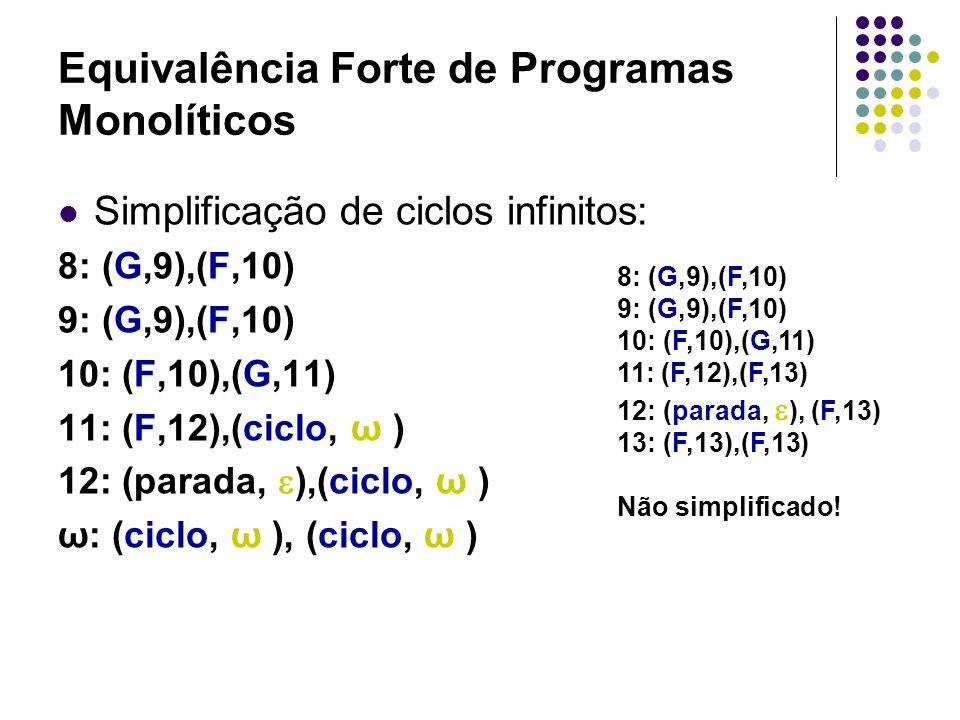 Equivalência Forte de Programas Monolíticos c) Relativamente à aplicação do algoritmo, tem-se que: Passo 1: seja a união disjunta dos conjuntos I Q e I R, executando-se a instrução rotulada ω, como segue: