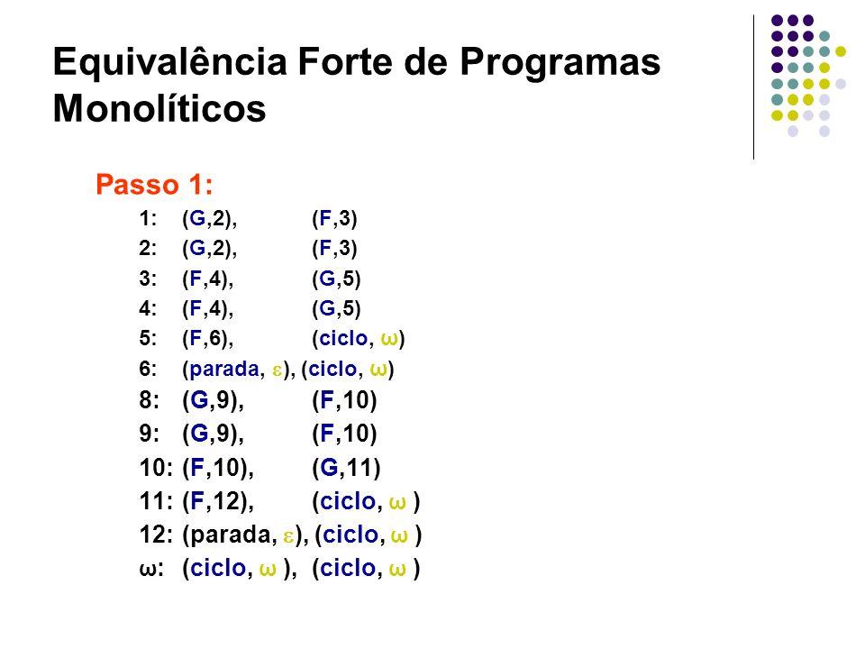 Equivalência Forte de Programas Monolíticos c) Relativamente à aplicação do algoritmo, tem-se que: Para verificar se Q R é suficiente verificar se (I,1) (I,8).
