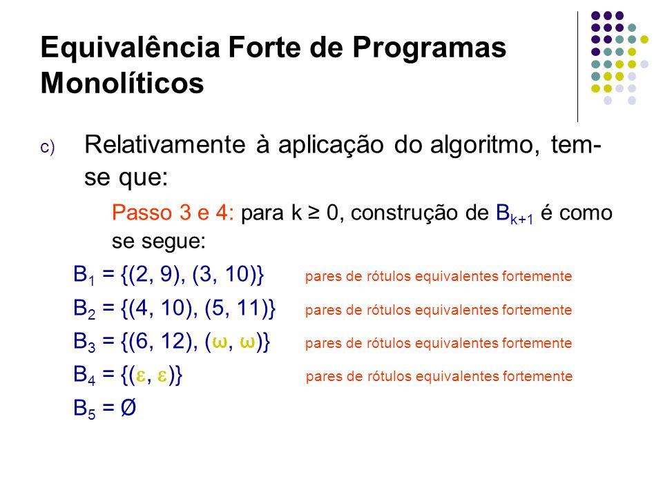 Equivalência Forte de Programas Monolíticos c) Relativamente à aplicação do algoritmo, tem-se que: Logo (I,1) (I,8) e, portanto Q R.