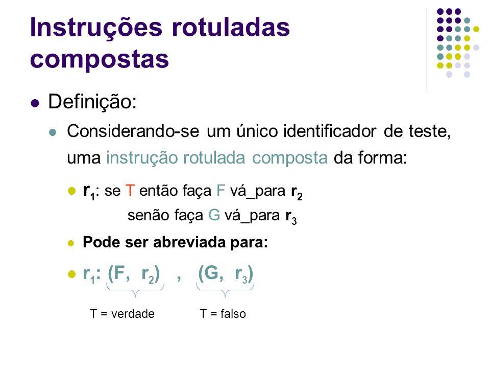 Instruções rotuladas compostas Algoritmo: Fluxograma Rotuladas Compostas Os componentes elementares de partida, parada e operação de um fluxograma são denominados de Nó.