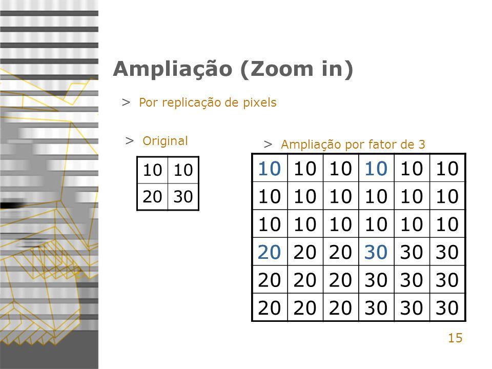 10 2030 15 Ampliação (Zoom in) > Por replicação de pixels 10 2030 10 20 30 20 30 20 30 > Original > Ampliação por fator de 3