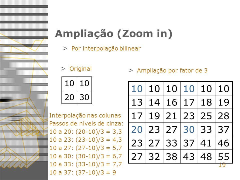19 Ampliação (Zoom in) > Por interpolação bilinear 10 2030 > Original > Ampliação por fator de 3 10 131416171819 171921232528 202327303337 232733374146 273238434855 Interpolação nas colunas Passos de níveis de cinza: 10 a 20: (20-10)/3 = 3,3 10 a 23: (23-10)/3 = 4,3 10 a 27: (27-10)/3 = 5,7 10 a 30: (30-10)/3 = 6,7 10 a 33: (33-10)/3 = 7,7 10 a 37: (37-10)/3 = 9