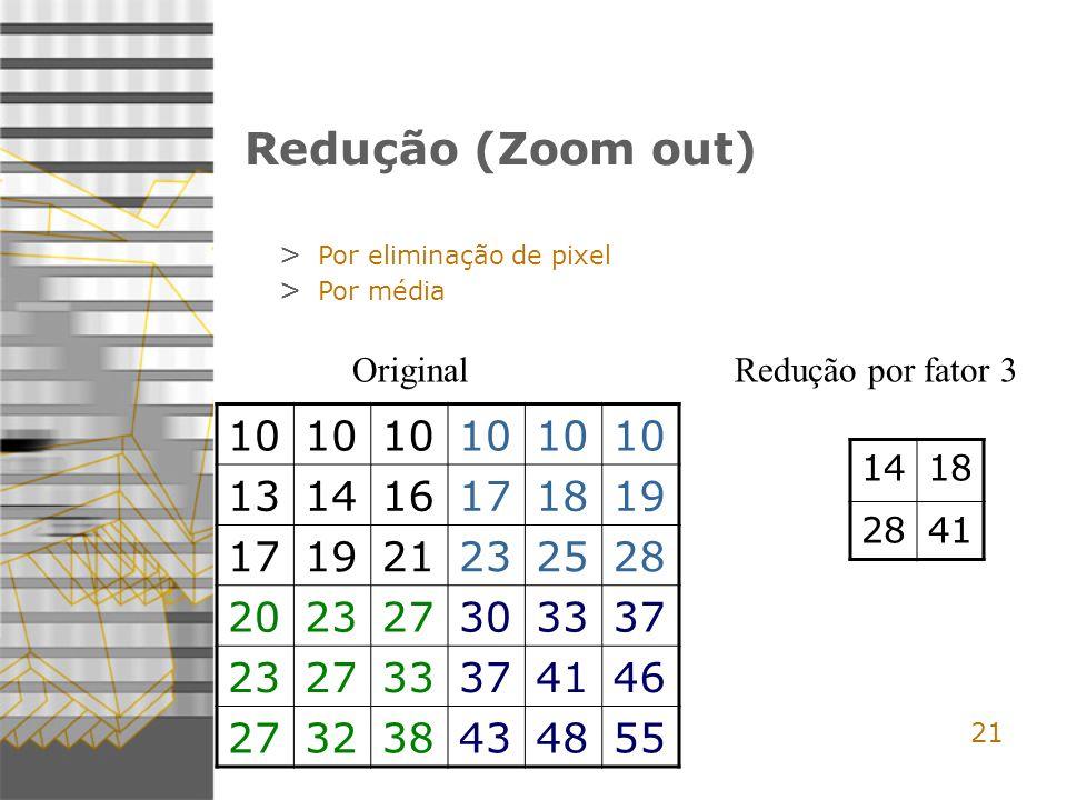 21 Redução (Zoom out) > Por eliminação de pixel > Por média 1418 2841 10 131416171819 171921232528 202327303337 232733374146 273238434855 Original Redução por fator 3