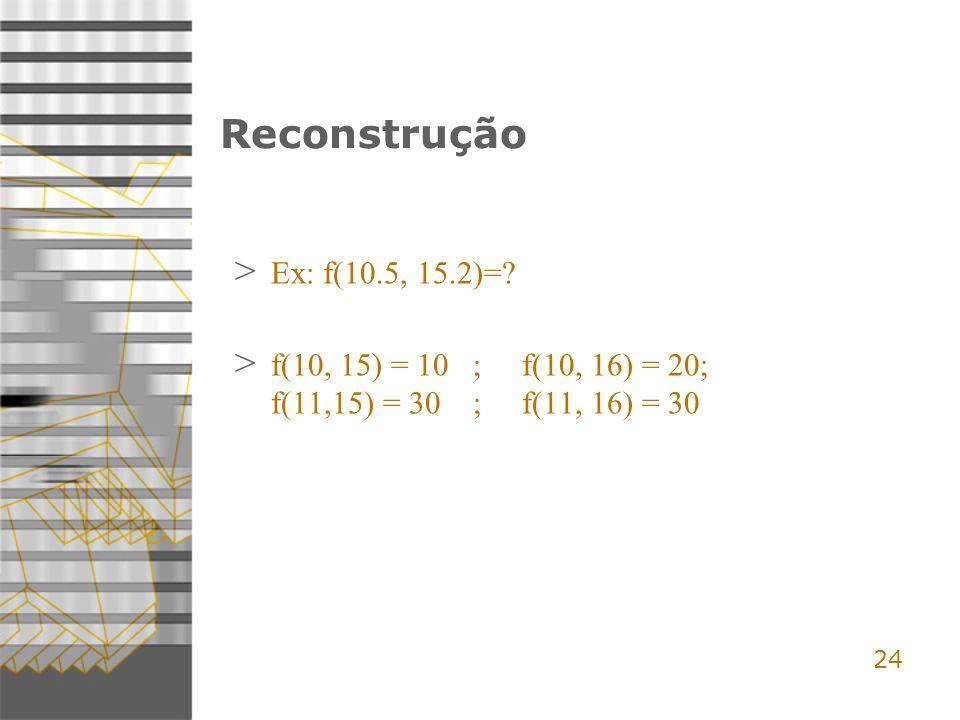 24 Reconstrução > Ex: f(10.5, 15.2)=.