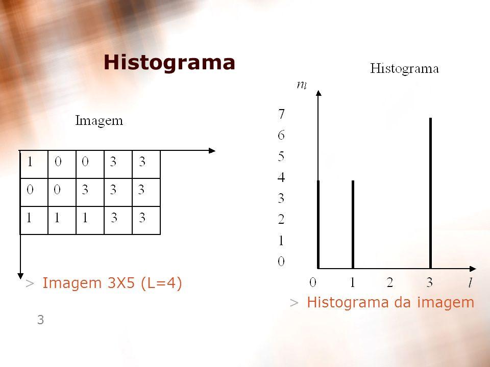 3 Histograma >Imagem 3X5 (L=4) >Histograma da imagem