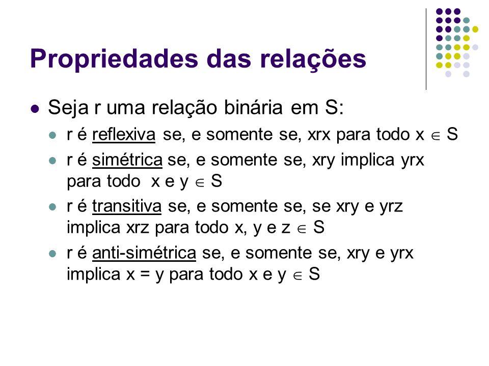 Propriedades das relações Seja r uma relação binária em S: r é reflexiva se, e somente se, xrx para todo x S r é simétrica se, e somente se, xry impli