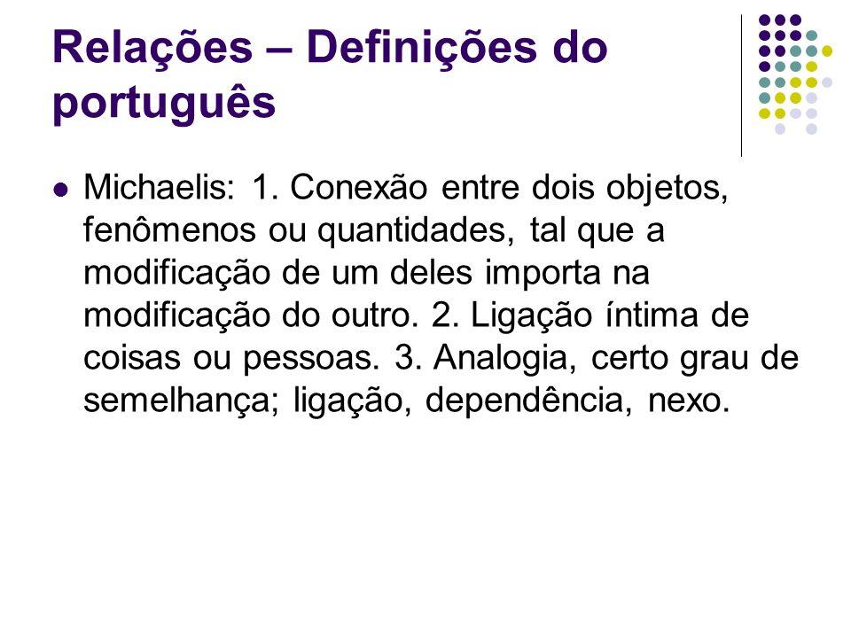 Relações – Definições do português Michaelis: 1. Conexão entre dois objetos, fenômenos ou quantidades, tal que a modificação de um deles importa na mo