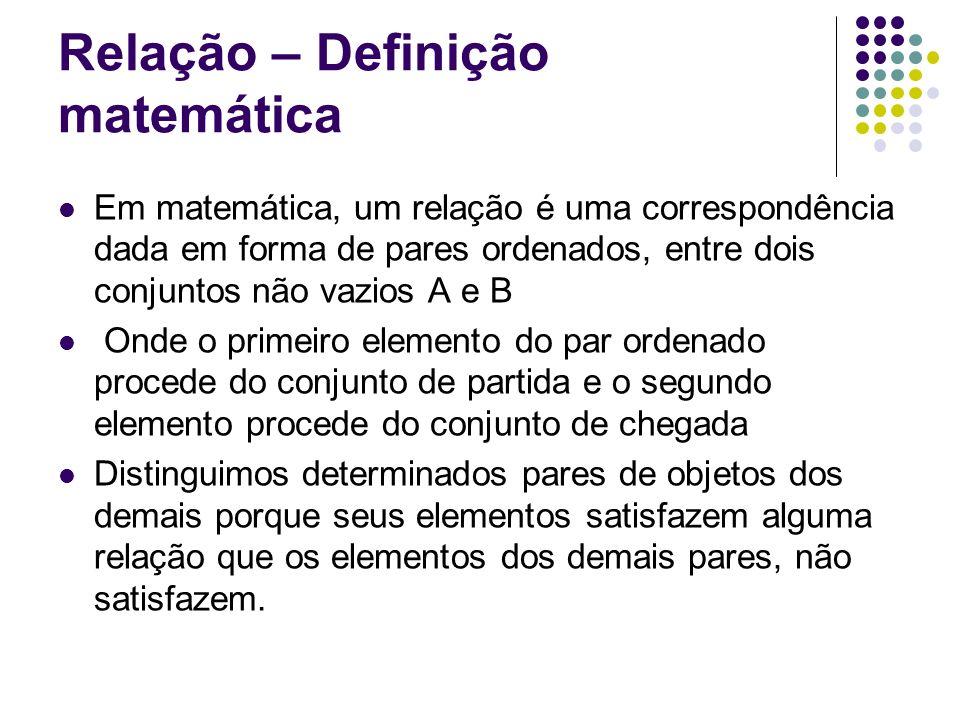 Relação – Definição matemática Em matemática, um relação é uma correspondência dada em forma de pares ordenados, entre dois conjuntos não vazios A e B