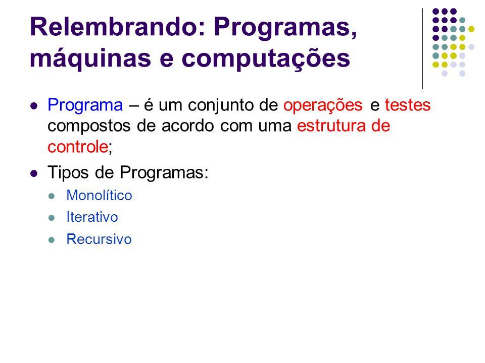 Relembrando: Programas, máquinas e computações Programa – é um conjunto de operações e testes compostos de acordo com uma estrutura de controle; Tipos