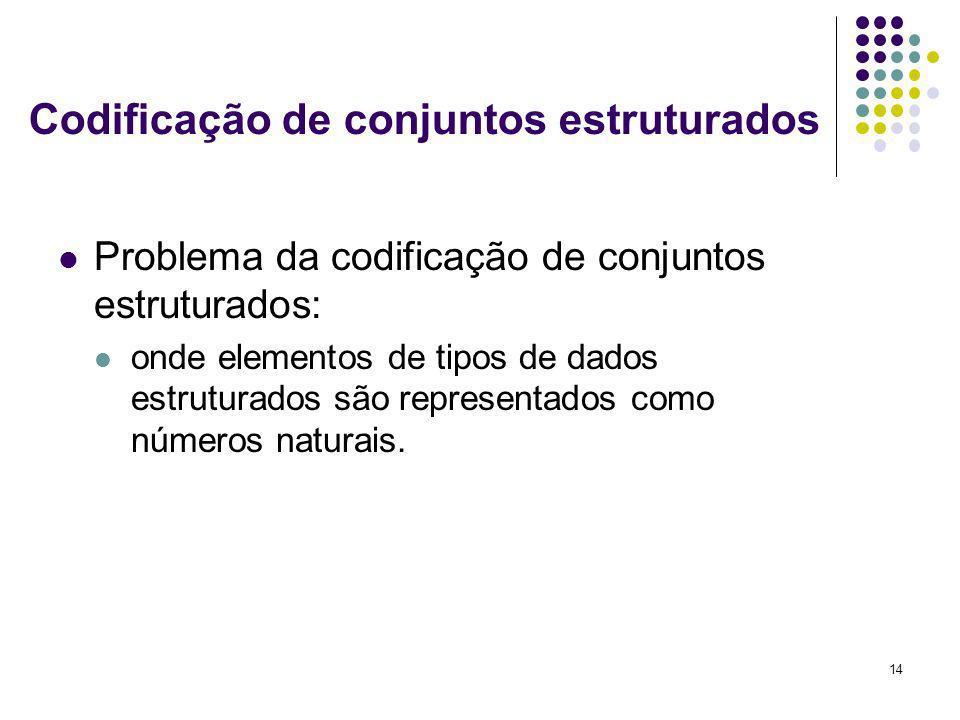 14 Codificação de conjuntos estruturados Problema da codificação de conjuntos estruturados: onde elementos de tipos de dados estruturados são represen
