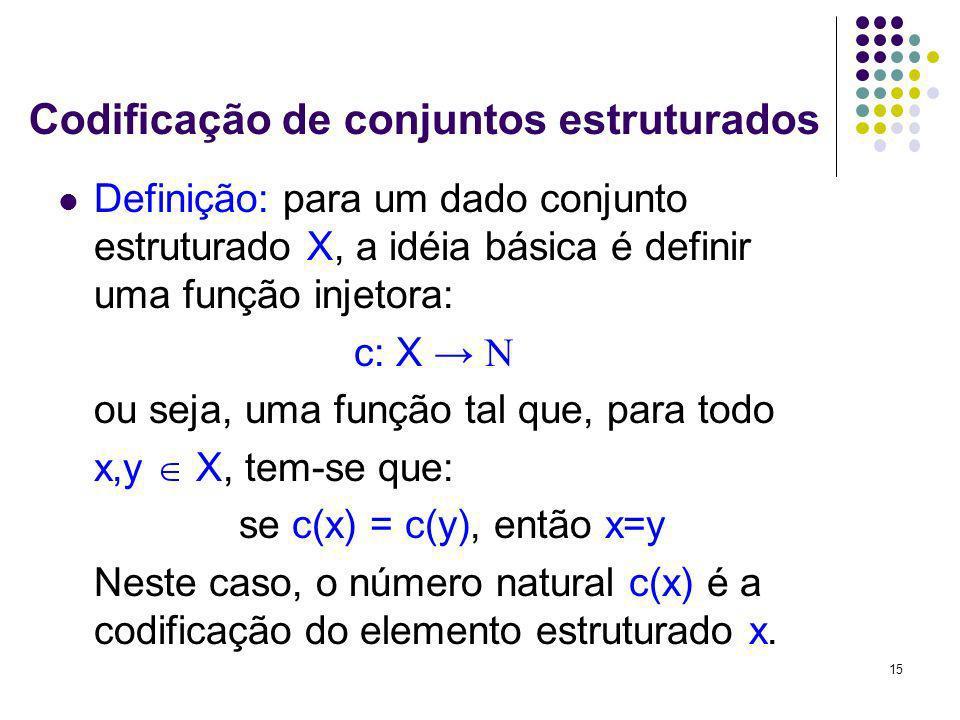 15 Codificação de conjuntos estruturados Definição: para um dado conjunto estruturado X, a idéia básica é definir uma função injetora: c: X ou seja, u