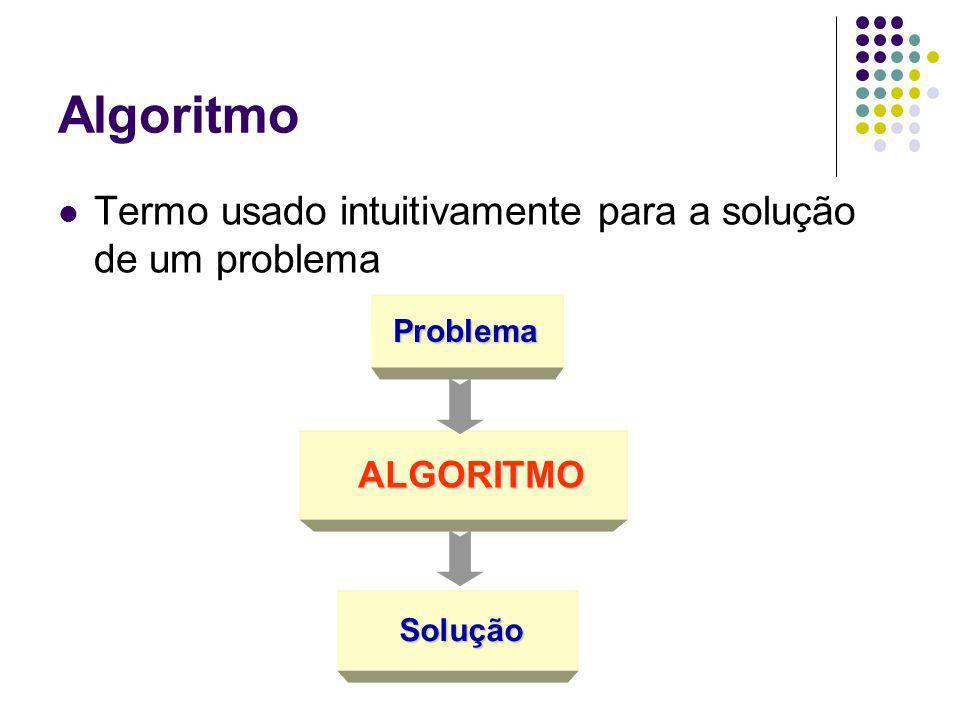 Algoritmo Termo usado intuitivamente para a solução de um problema Problema Solução ALGORITMO