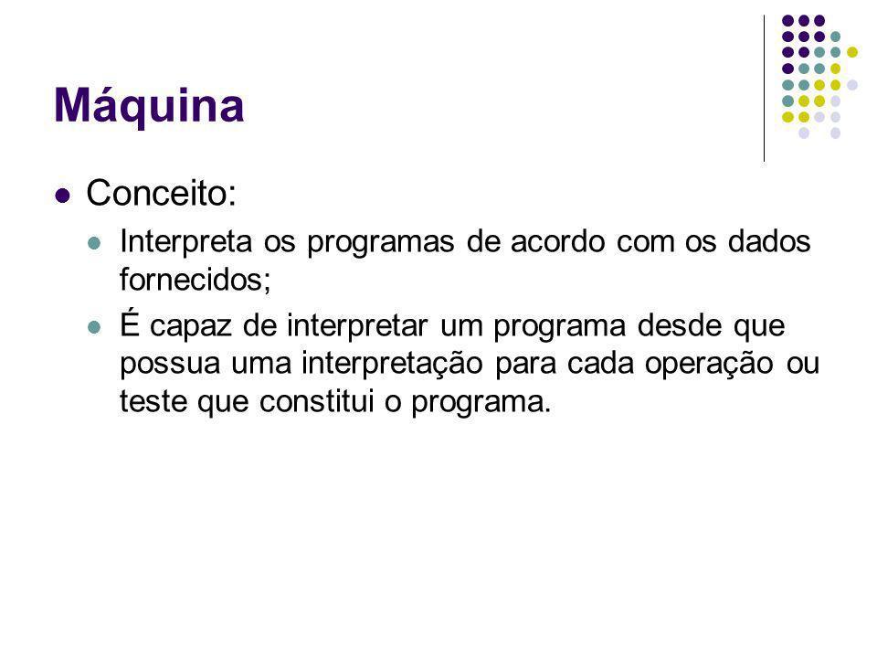 Máquina Conceito: Interpreta os programas de acordo com os dados fornecidos; É capaz de interpretar um programa desde que possua uma interpretação par
