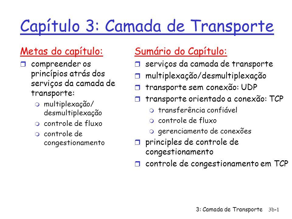 3: Camada de Transporte3b-1 Capítulo 3: Camada de Transporte Metas do capítulo: r compreender os princípios atrás dos serviços da camada de transporte