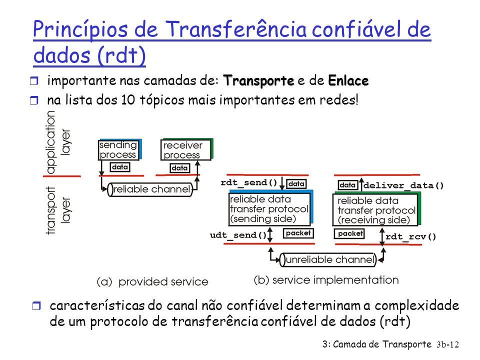 3: Camada de Transporte3b-12 Princípios de Transferência confiável de dados (rdt) TransporteEnlace r importante nas camadas de: Transporte e de Enlace