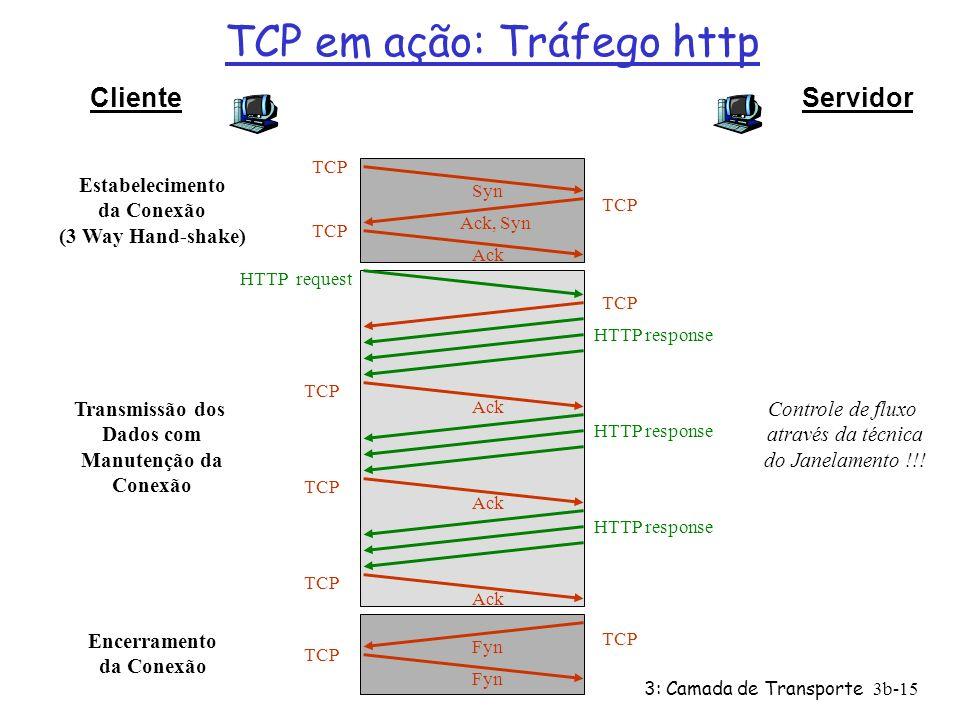 3: Camada de Transporte3b-15 HTTP request HTTP response TCP Estabelecimento da Conexão (3 Way Hand-shake) Transmissão dos Dados com Manutenção da Cone