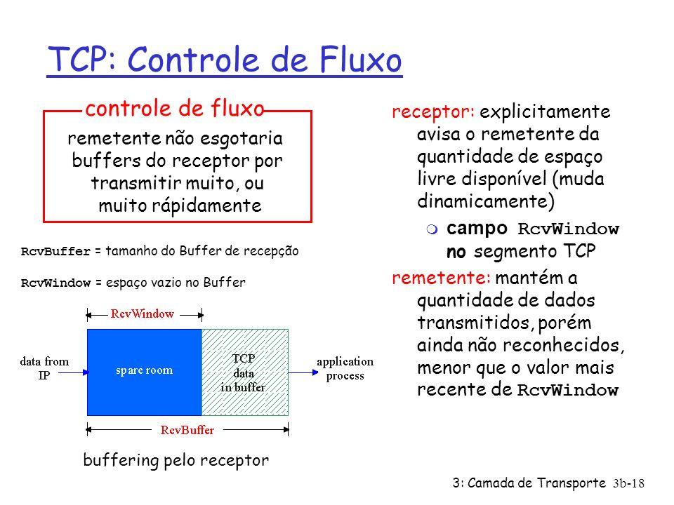 3: Camada de Transporte3b-18 remetente não esgotaria buffers do receptor por transmitir muito, ou muito rápidamente controle de fluxo TCP: Controle de