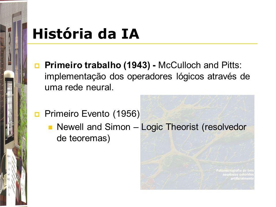 Primeiro trabalho (1943) - McCulloch and Pitts: implementação dos operadores lógicos através de uma rede neural. Primeiro Evento (1956) Newell and Sim