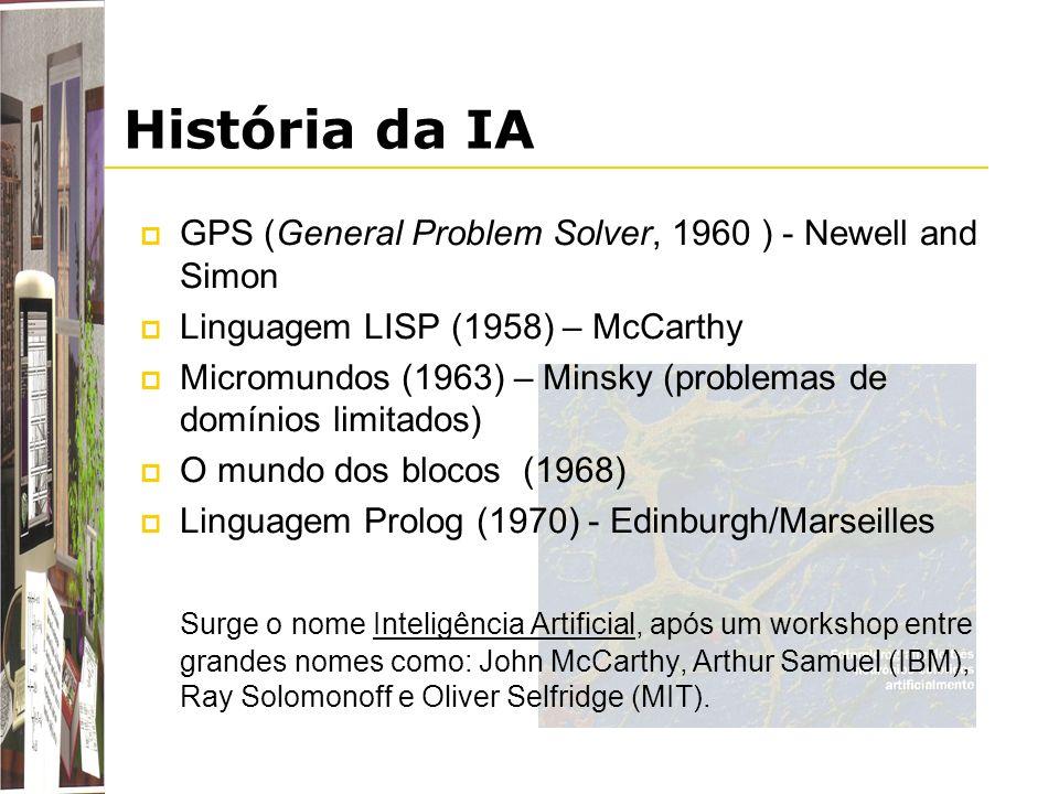 GPS (General Problem Solver, 1960 ) - Newell and Simon Linguagem LISP (1958) – McCarthy Micromundos (1963) – Minsky (problemas de domínios limitados)