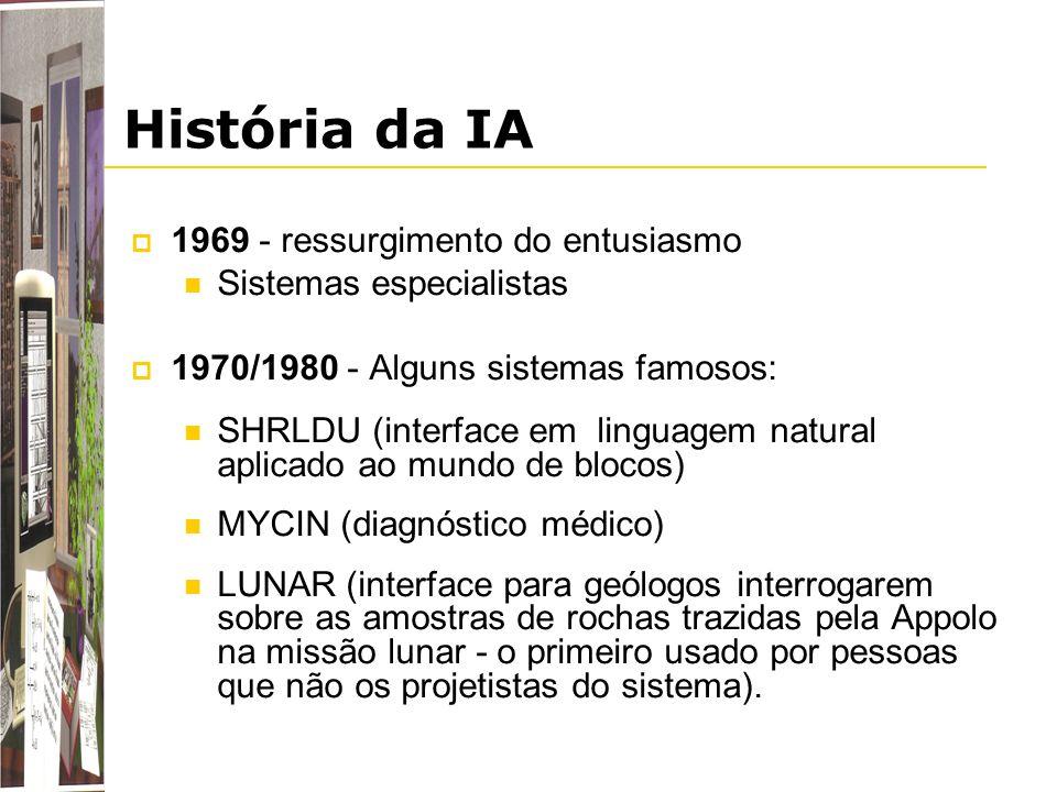 História da IA 1969 - ressurgimento do entusiasmo Sistemas especialistas 1970/1980 - Alguns sistemas famosos: SHRLDU (interface em linguagem natural a