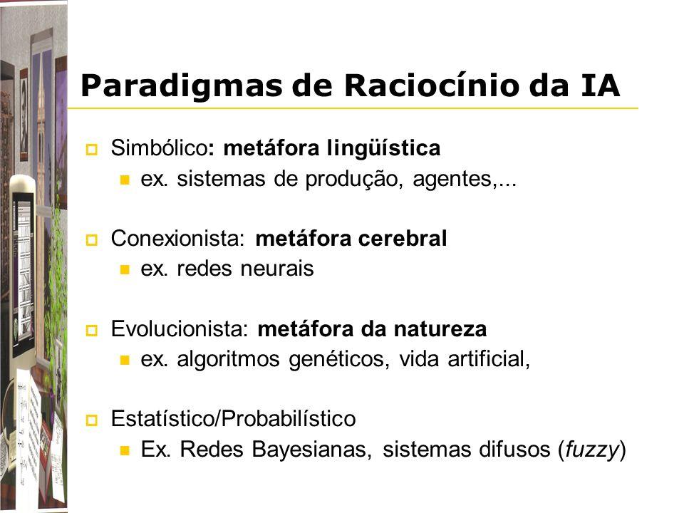 Paradigmas de Raciocínio da IA Simbólico: metáfora lingüística ex. sistemas de produção, agentes,... Conexionista: metáfora cerebral ex. redes neurais