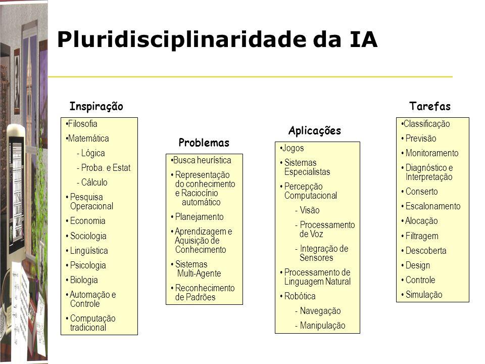 Pluridisciplinaridade da IA Problemas Aplicações TarefasInspiração Filosofia Matemática - Lógica - Proba. e Estat - Cálculo Pesquisa Operacional Econo