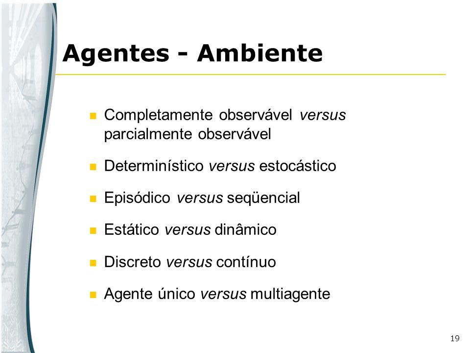 19 Agentes - Ambiente Completamente observável versus parcialmente observável Determinístico versus estocástico Episódico versus seqüencial Estático v