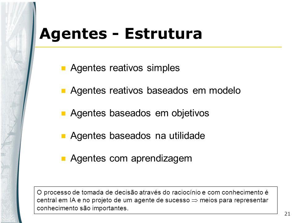 21 Agentes - Estrutura Agentes reativos simples Agentes reativos baseados em modelo Agentes baseados em objetivos Agentes baseados na utilidade Agente