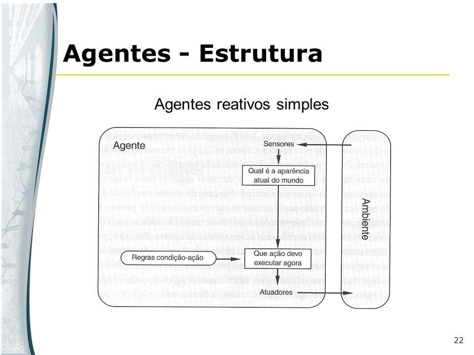 22 Agentes - Estrutura Agentes reativos simples