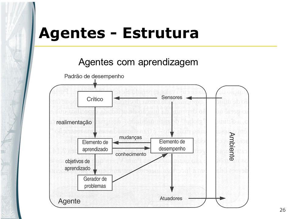 26 Agentes - Estrutura Agentes com aprendizagem